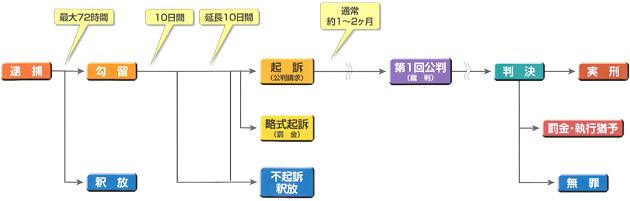 福岡の弁護士 平和の森法律事務...